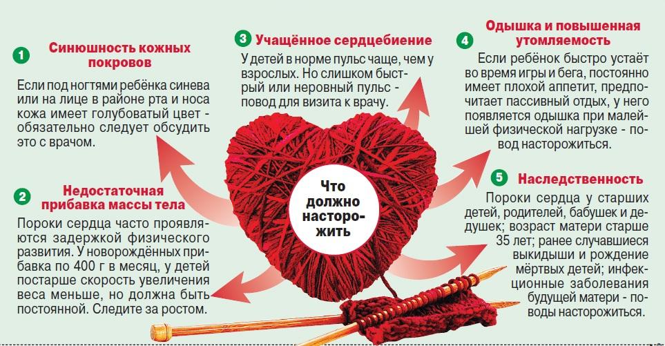 Врожденный порок сердца у детей: причины, симптомы, лечение (фото)