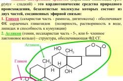 Гликозидные инотропные средства