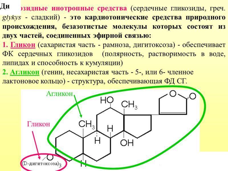 какие лекарства относятся к статинам названия