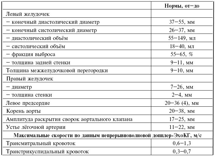 имеет ли значение размер пениса Калачинск