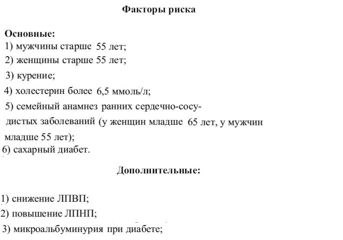 gipertonicheskaya-bolezn-2-stepeni-3-risk